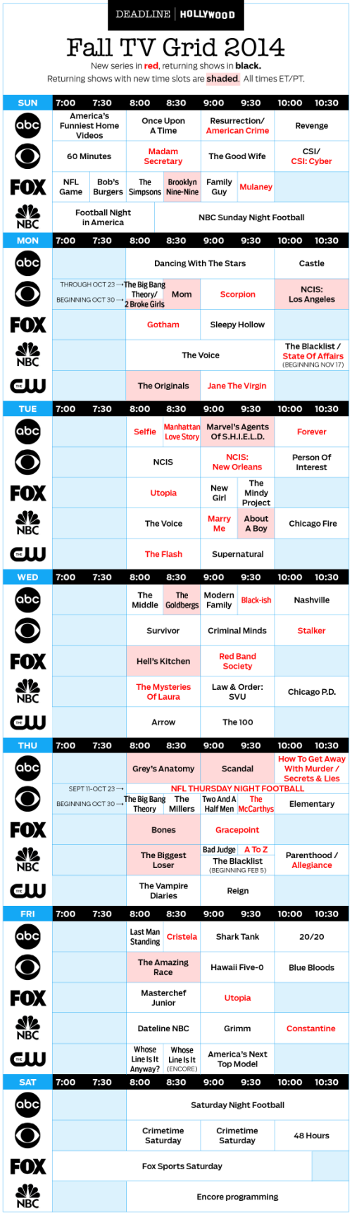 Fall 2014 TV Grid