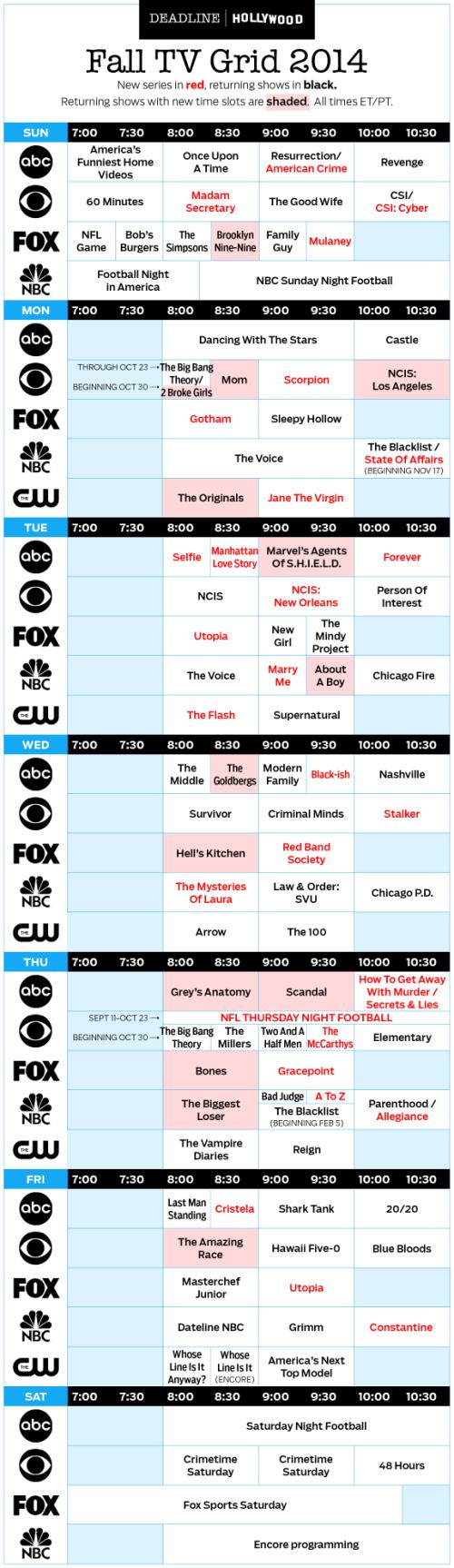 Fall 2014 TV Grid